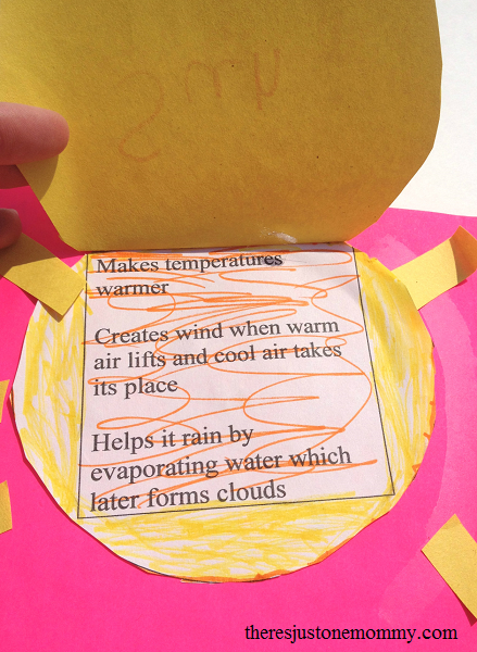 sun flap for weather lapbook