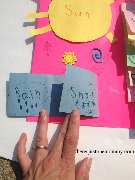 precipitation section of weather lapbook