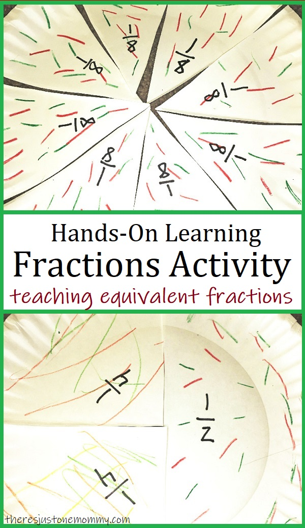 paper plate fraction activity